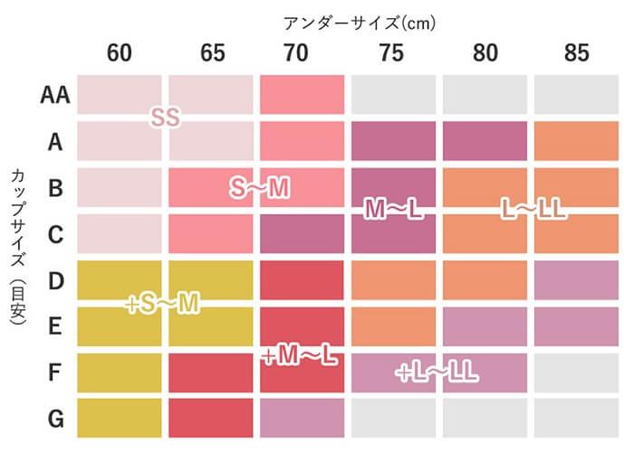 ふんわりルームブラ サイズの選び方 サイズ表