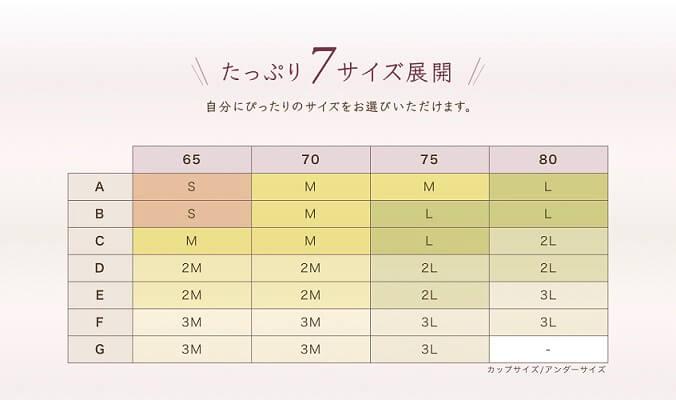 ルルクシェルくつろぎ育乳ブラ サイズ表