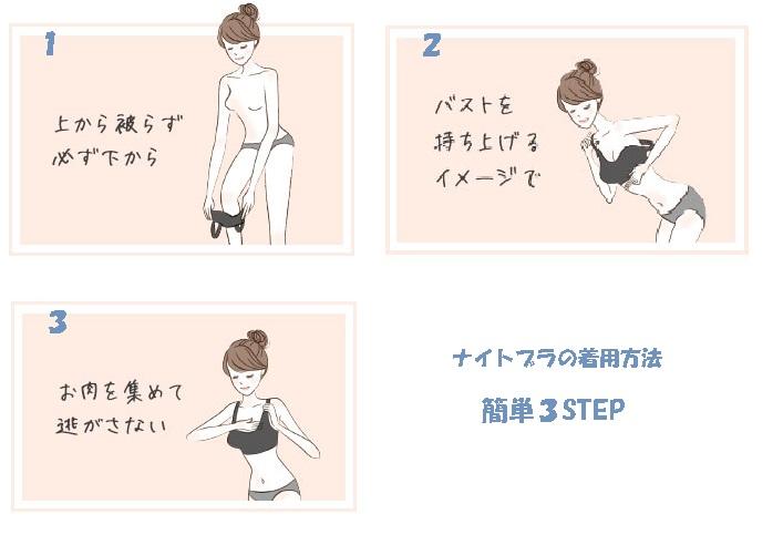 ナイトブラ 正しい着用方法